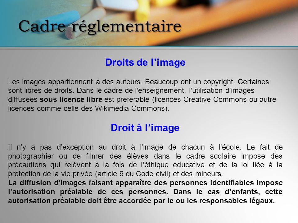 Cadre réglementaire Droits de l'image Droit à l'image