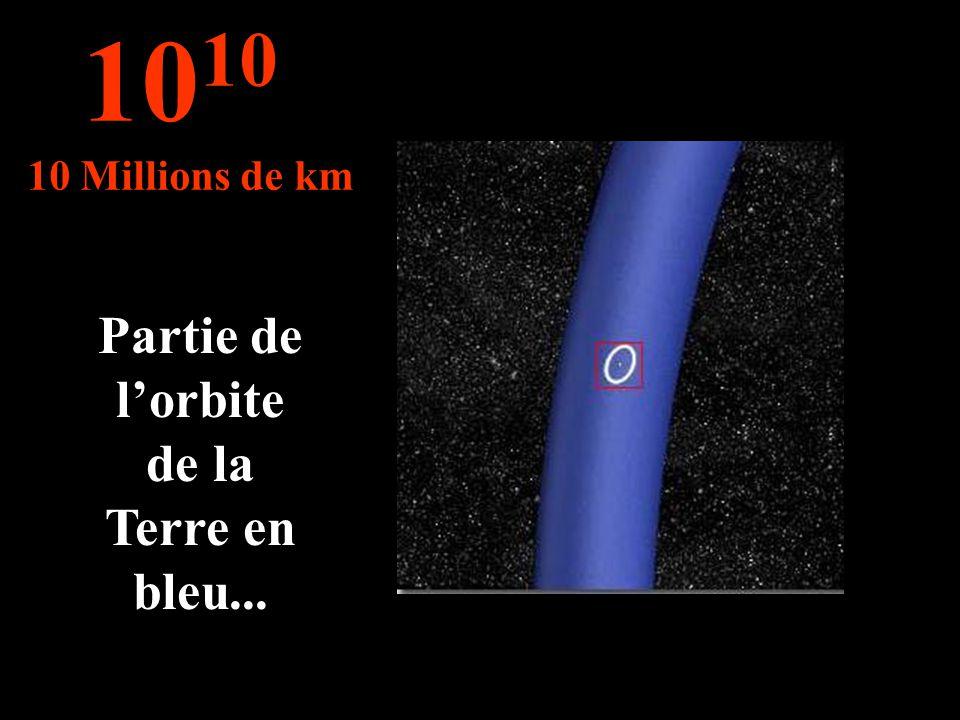 Partie de l'orbite de la Terre en bleu...