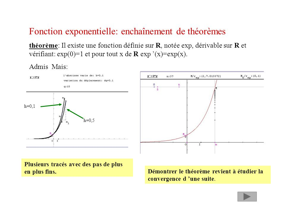 Fonction exponentielle: enchaînement de théorèmes