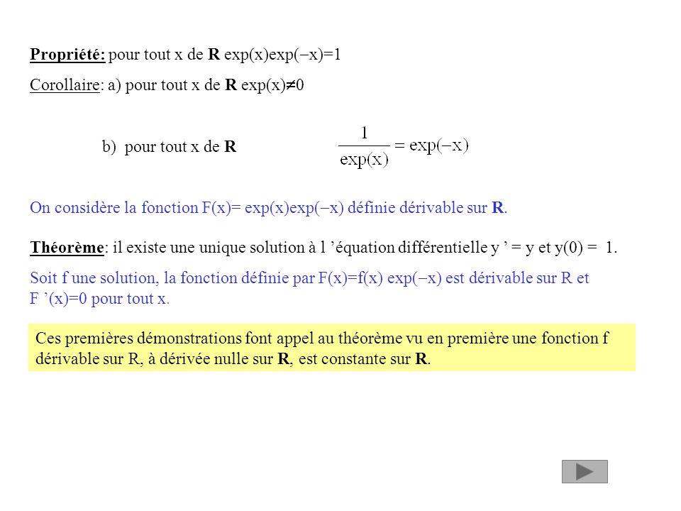 Propriété: pour tout x de R exp(x)exp(x)=1