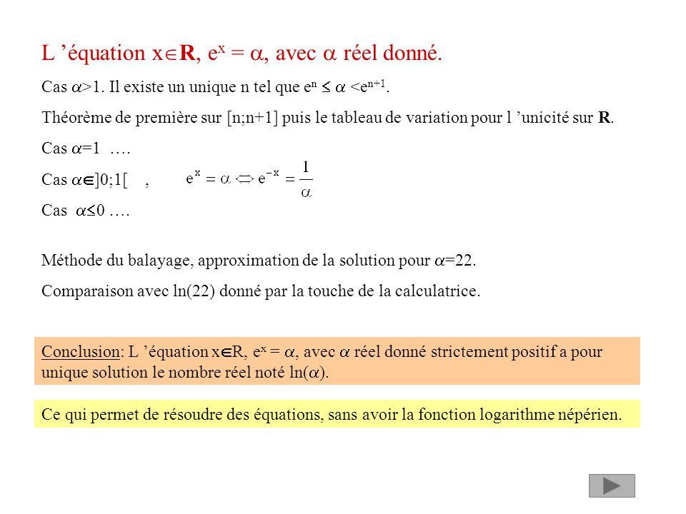 L 'équation xR, ex = , avec  réel donné.