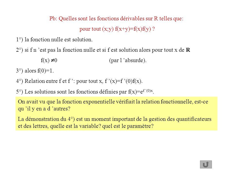 Pb: Quelles sont les fonctions dérivables sur R telles que: