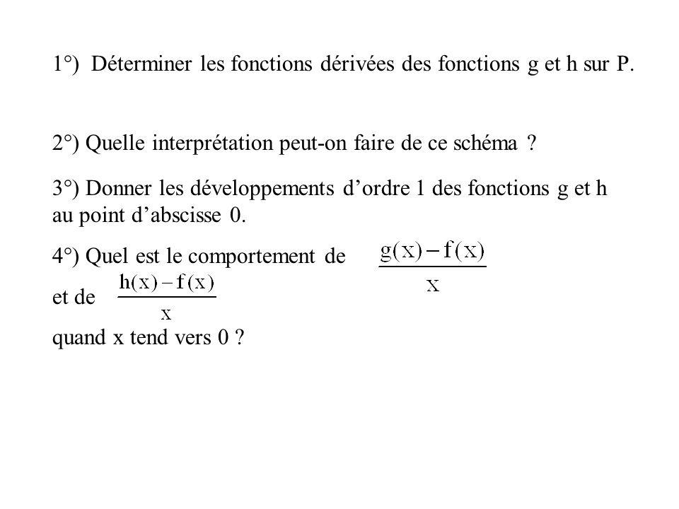1°) Déterminer les fonctions dérivées des fonctions g et h sur R.