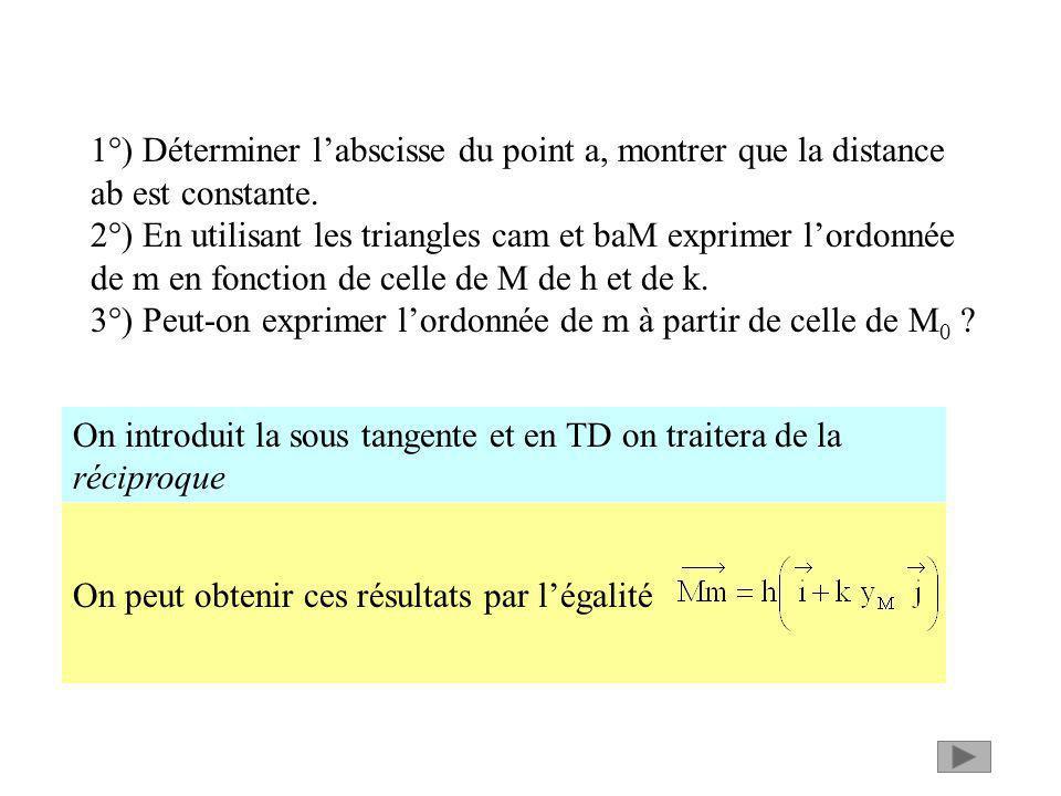 1°) Déterminer l'abscisse du point a, montrer que la distance ab est constante.