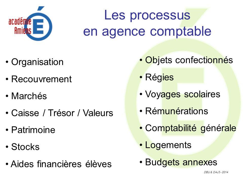 Les processus en agence comptable