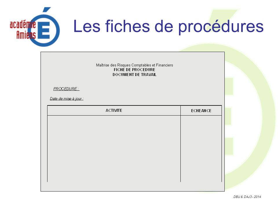Les fiches de procédures