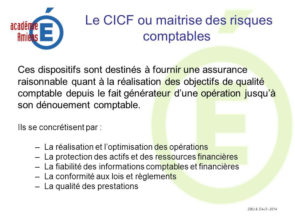 Le CICF ou maitrise des risques comptables