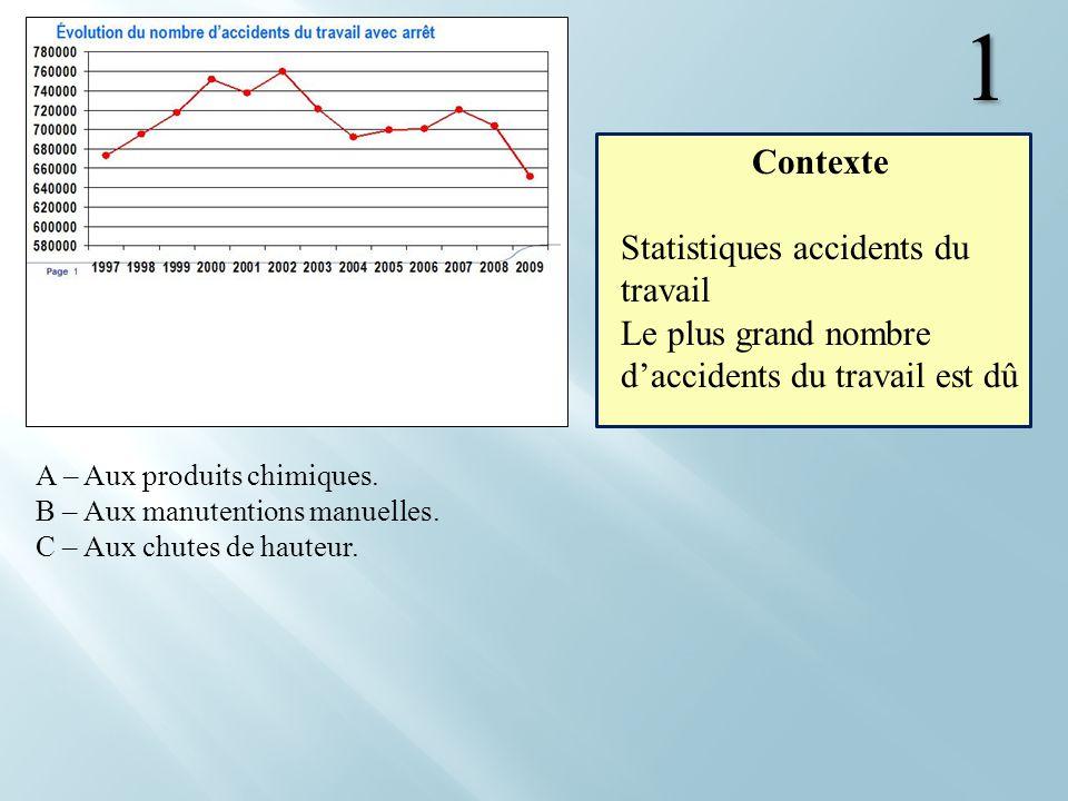 1 Contexte Statistiques accidents du travail