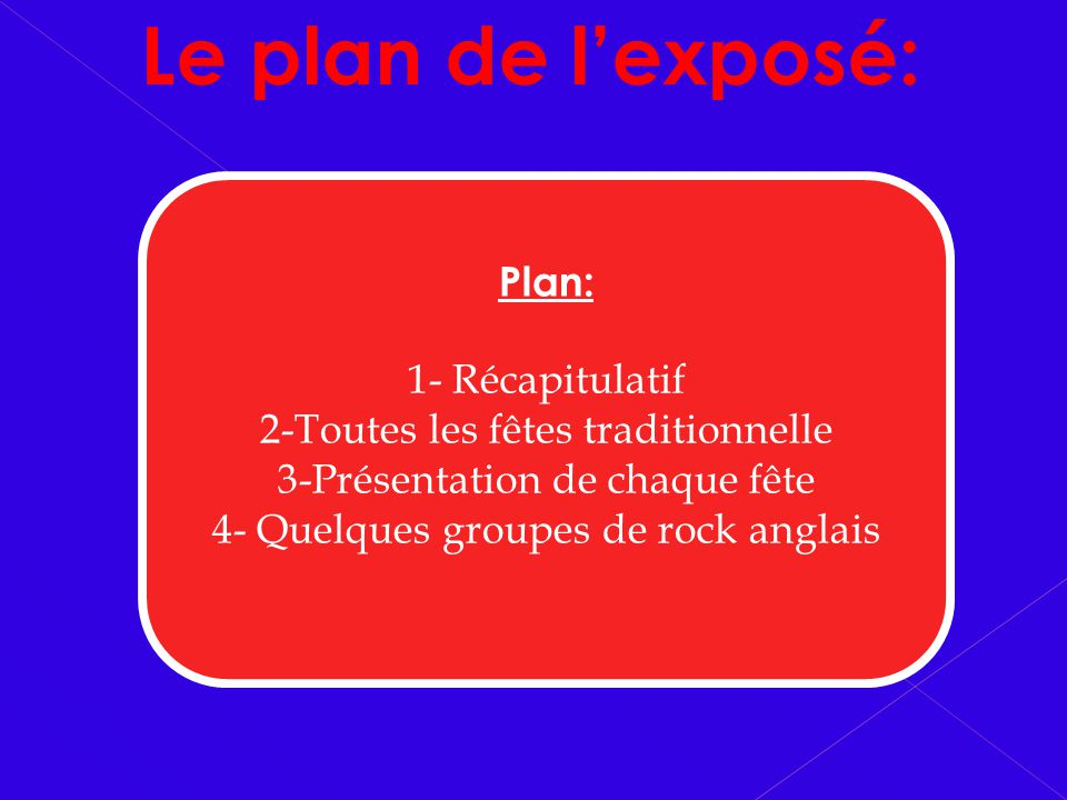 Le plan de l'exposé: Plan: 1- Récapitulatif