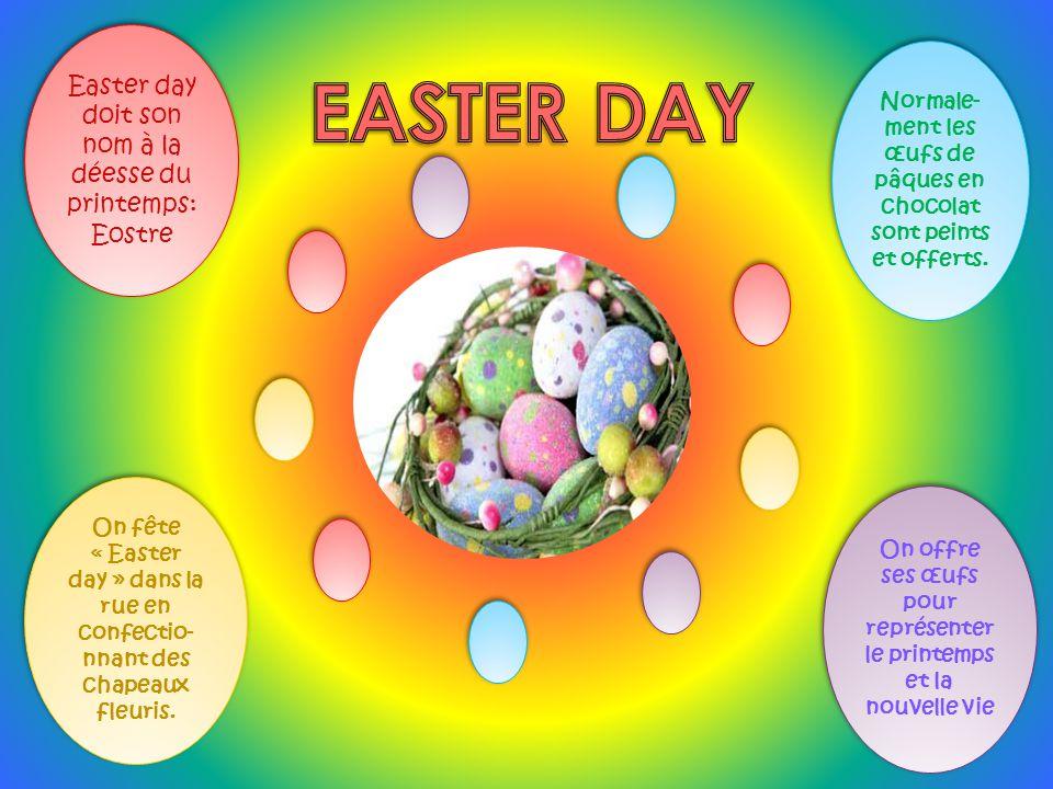 EASTER DAY Easter day doit son nom à la déesse du printemps: Eostre