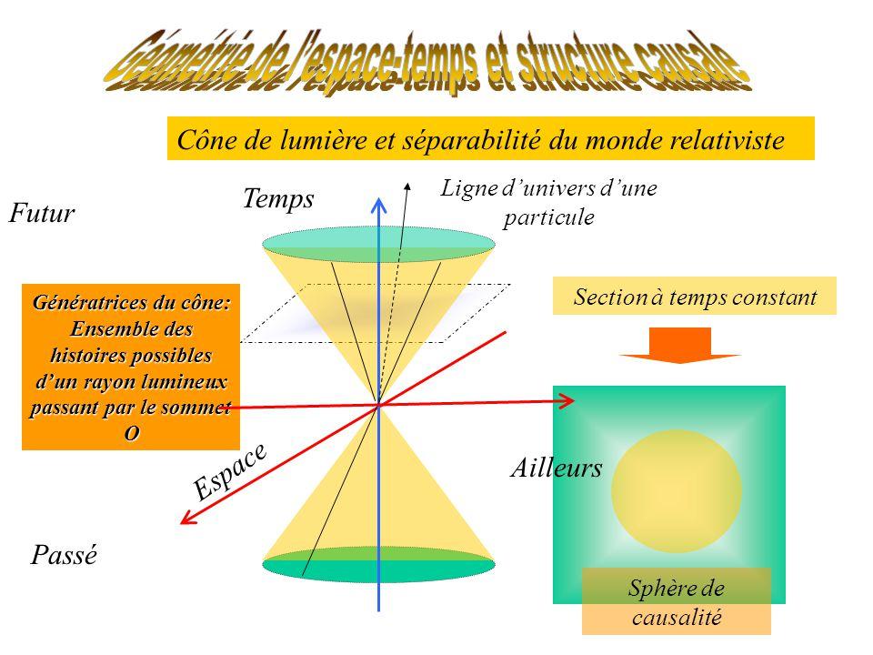 Géométrie de l'espace-temps et structure causale