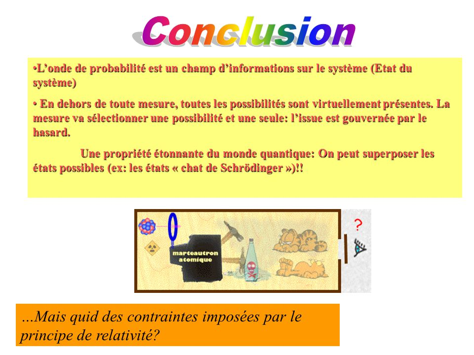 Conclusion L'onde de probabilité est un champ d'informations sur le système (Etat du système)