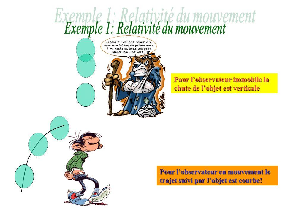 Exemple 1: Relativité du mouvement