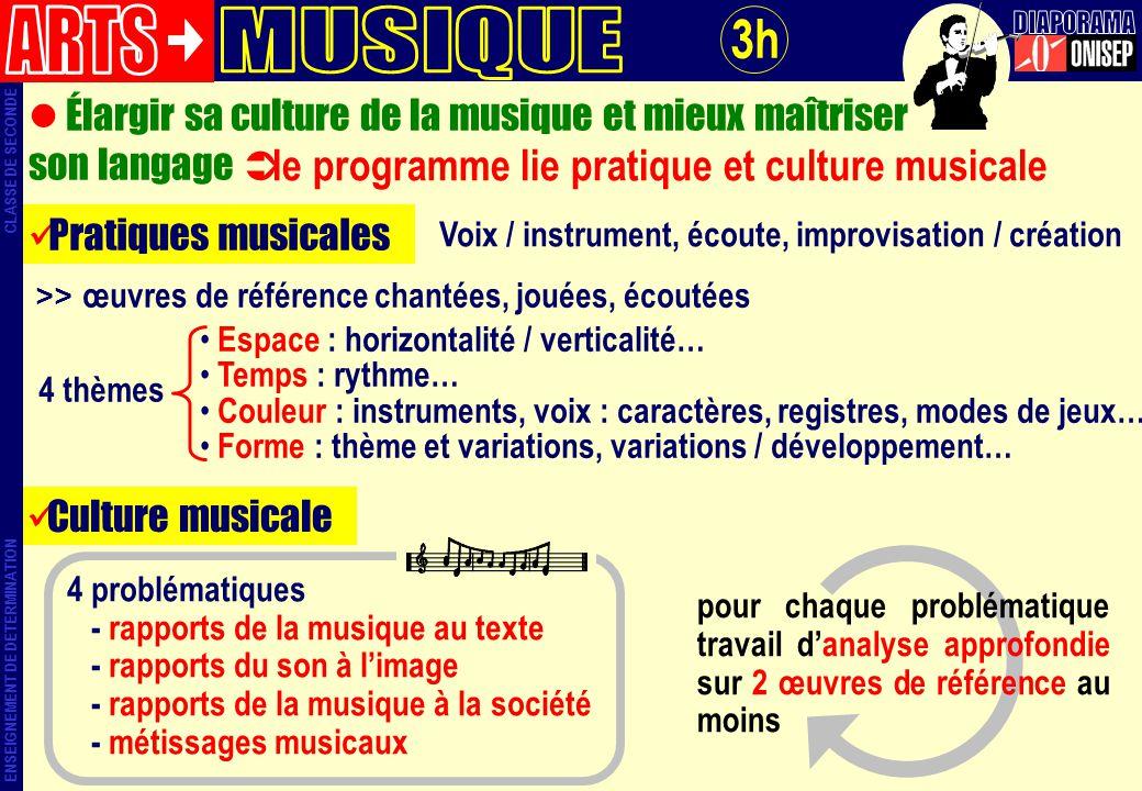 ARTS MUSIQUE DIAPORAMA 3h