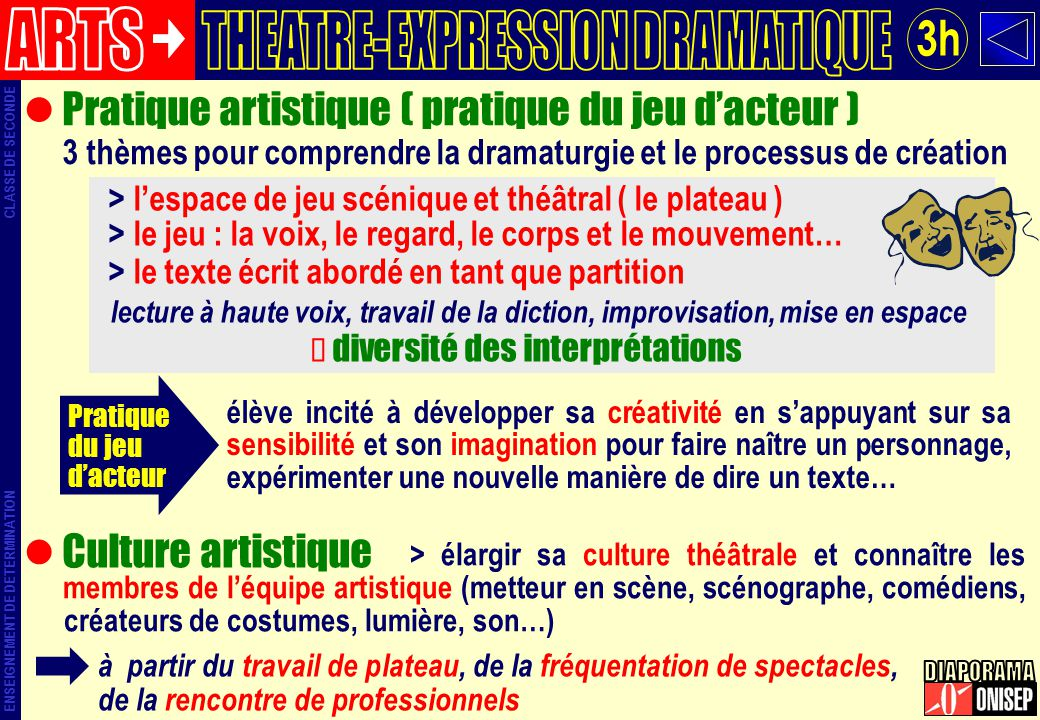 THEATRE-EXPRESSION DRAMATIQUE