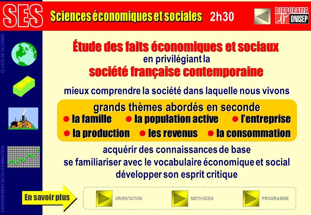 SES DIAPORAMA Sciences économiques et sociales