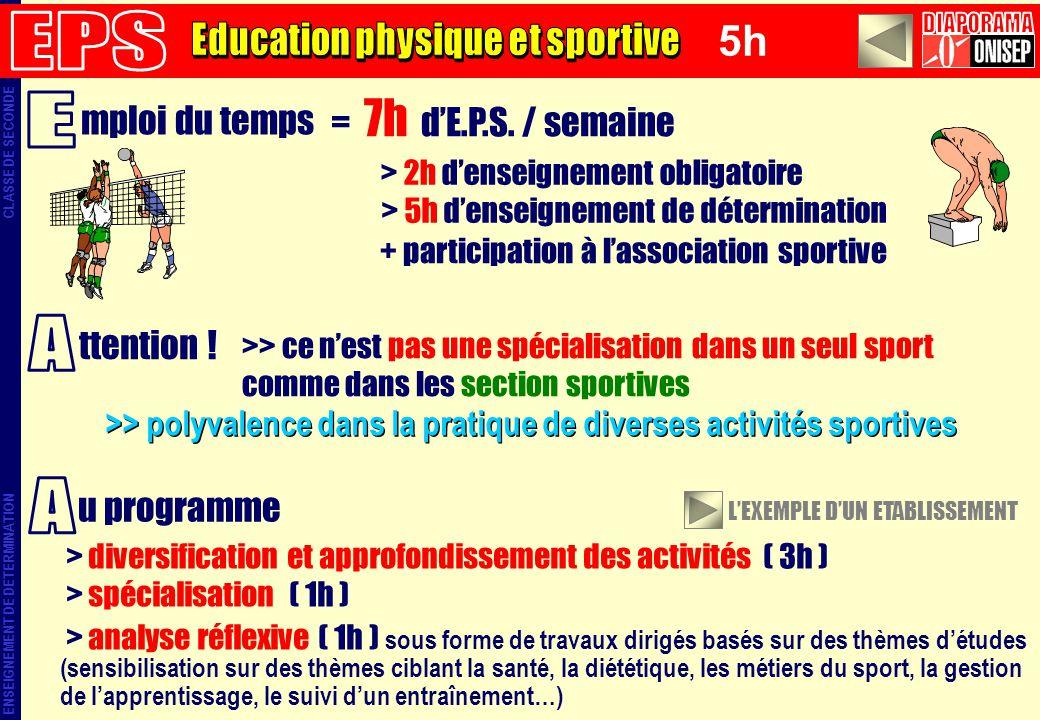 EPS DIAPORAMA Education physique et sportive E A A