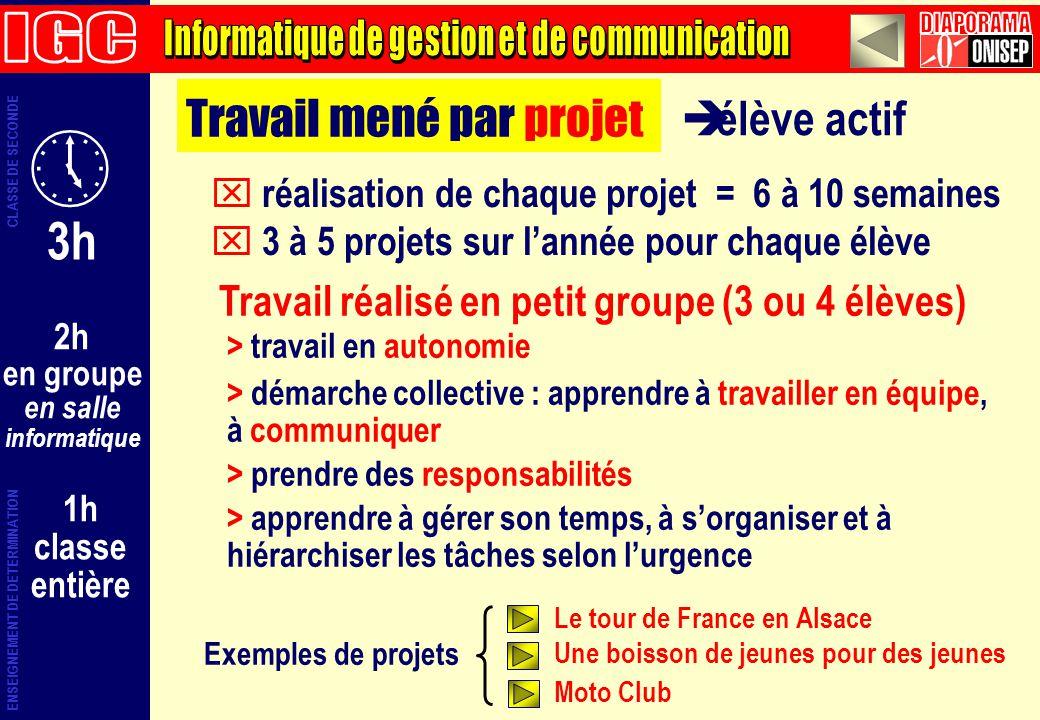 Informatique de gestion et de communication