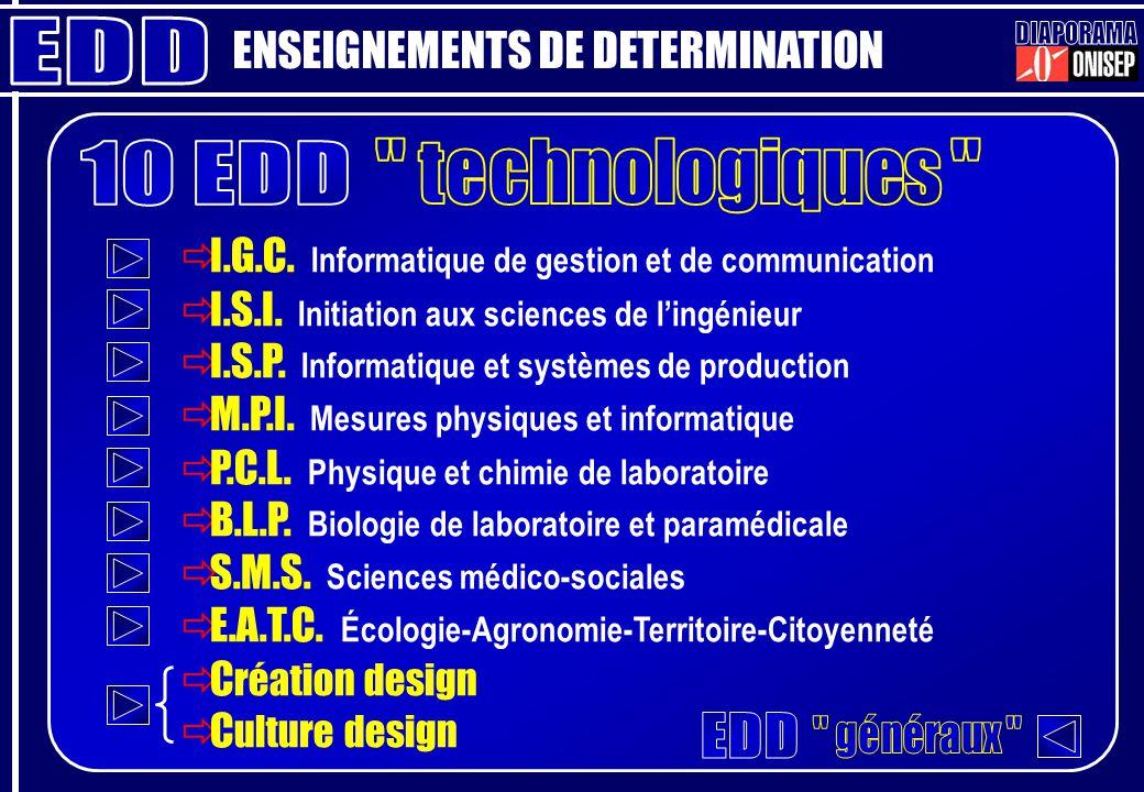 EDD DIAPORAMA 10 EDD technologiques EDD généraux