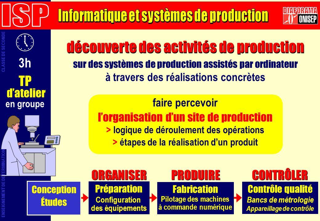 ISP Informatique et systèmes de production DIAPORAMA