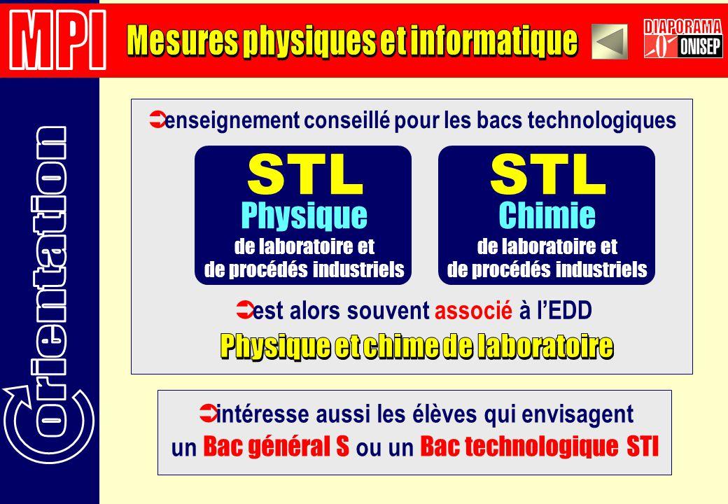 STL STL MPI DIAPORAMA Mesures physiques et informatique Physique