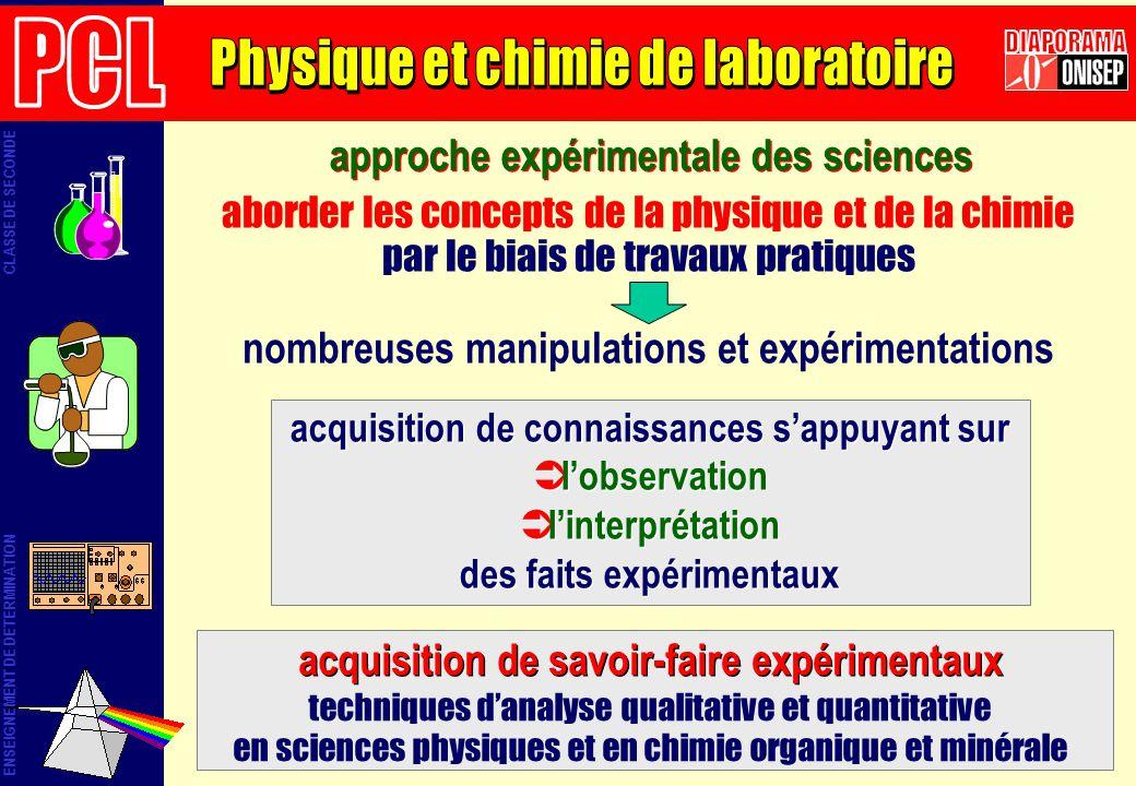 approche expérimentale des sciences