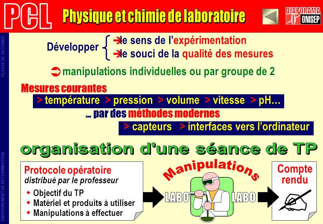 Physique et chimie de laboratoire organisation d une séance de TP