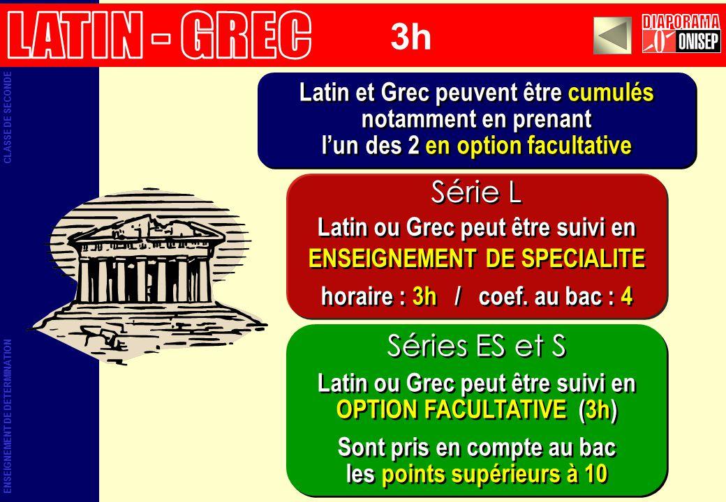 3h LATIN - GREC DIAPORAMA Série L Séries ES et S