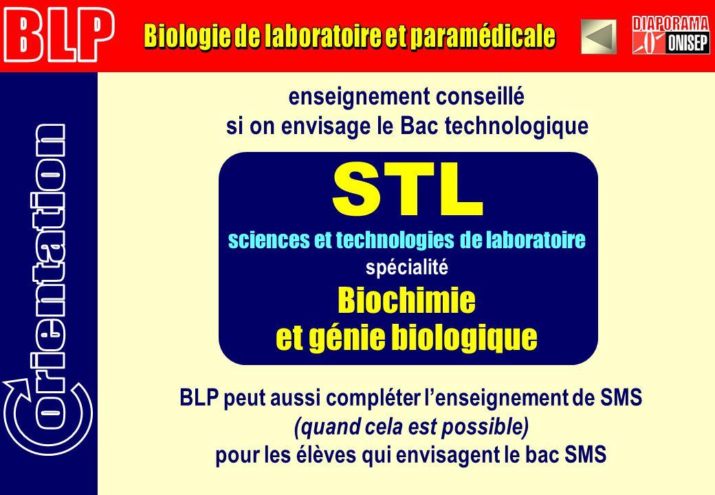 STL BLP DIAPORAMA Biologie de laboratoire et paramédicale Biochimie
