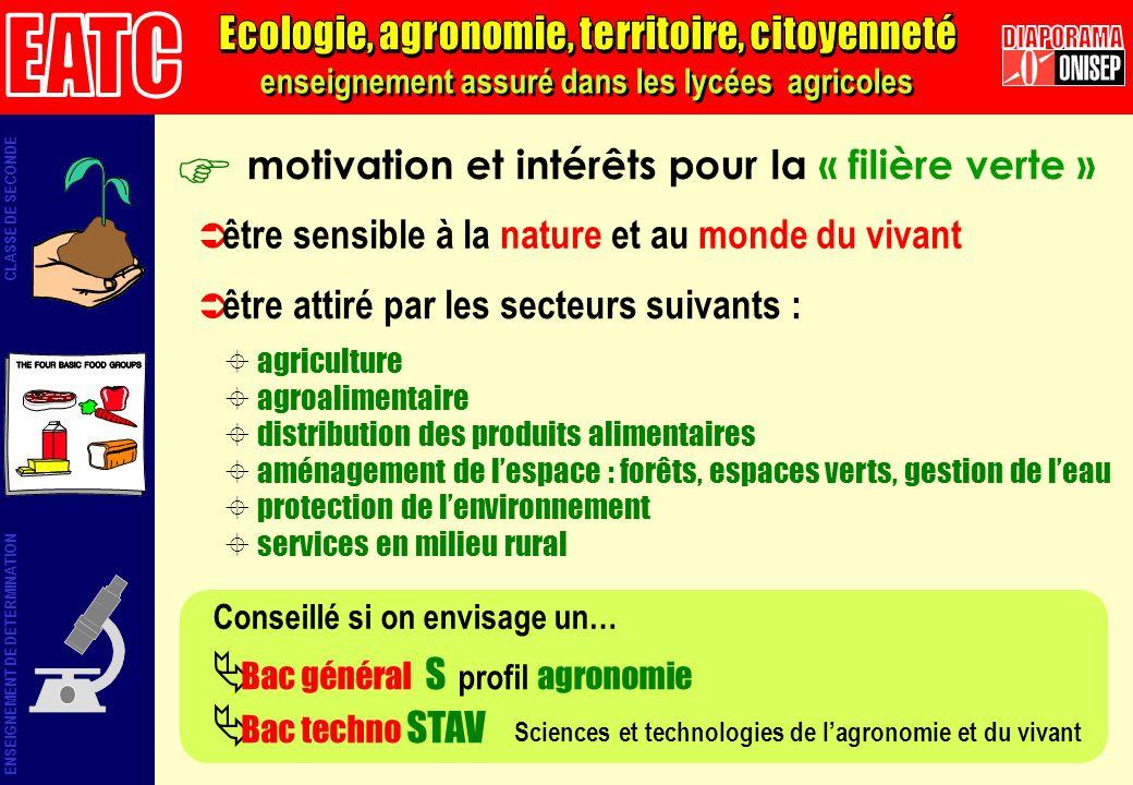 F EATC Ecologie, agronomie, territoire, citoyenneté DIAPORAMA