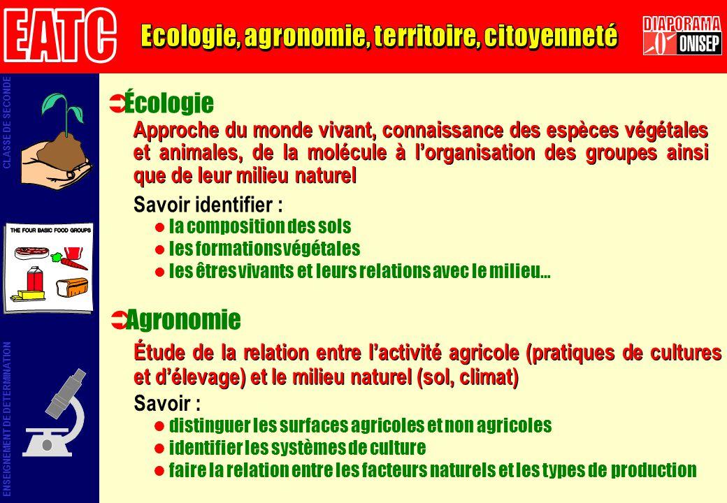 Ecologie, agronomie, territoire, citoyenneté