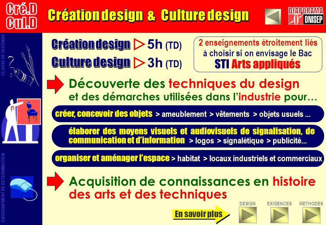 Création design & Culture design DIAPORAMA Cul.D Création design
