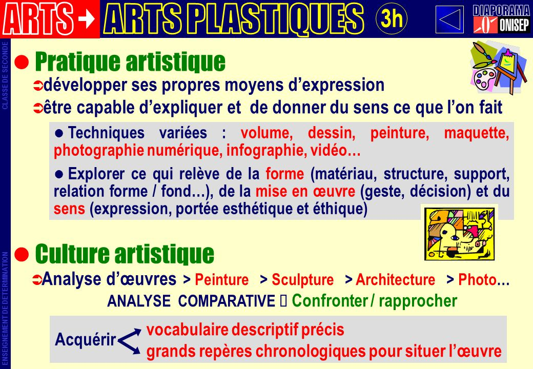 ARTS ARTS PLASTIQUES DIAPORAMA 3h Pratique artistique