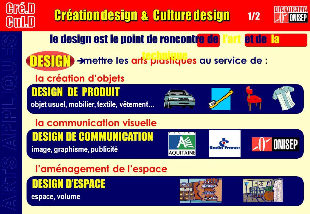 Création design & Culture design Cul.D