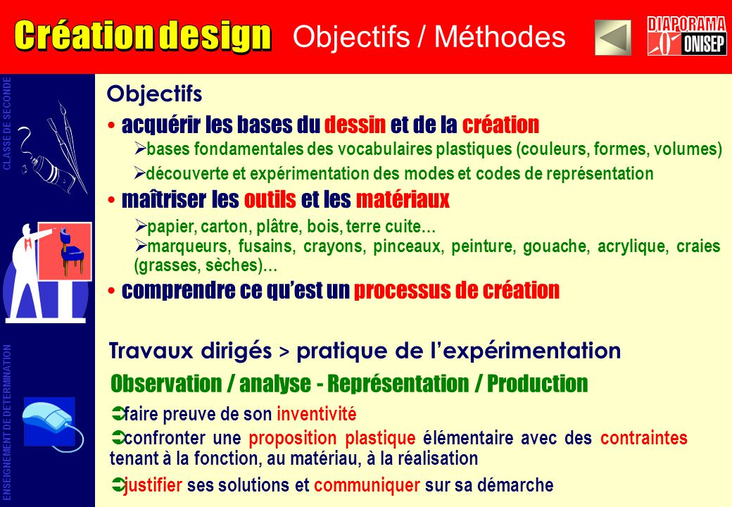 Observation / analyse - Représentation / Production