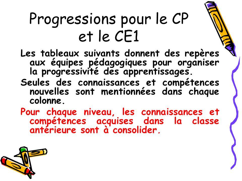 Progressions pour le CP et le CE1