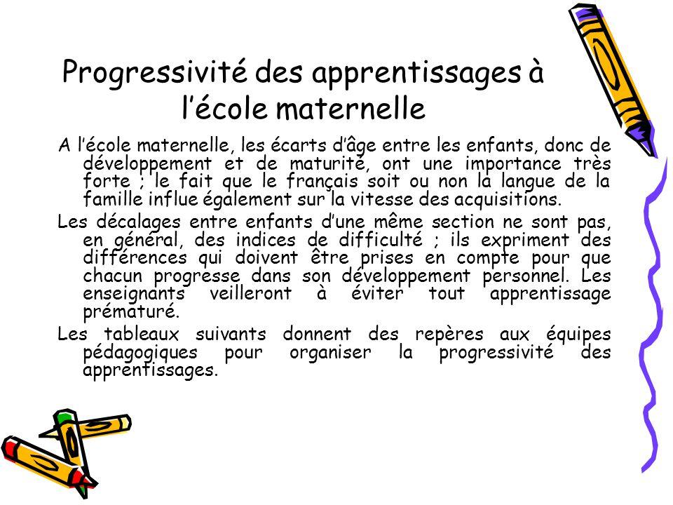 Progressivité des apprentissages à l'école maternelle