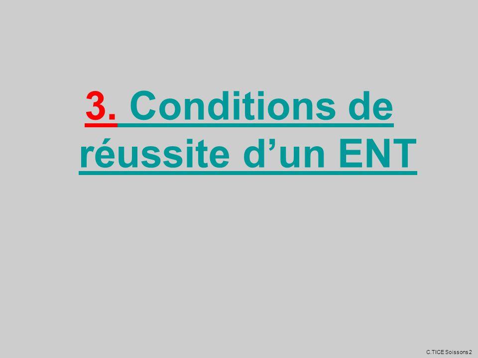 3. Conditions de réussite d'un ENT