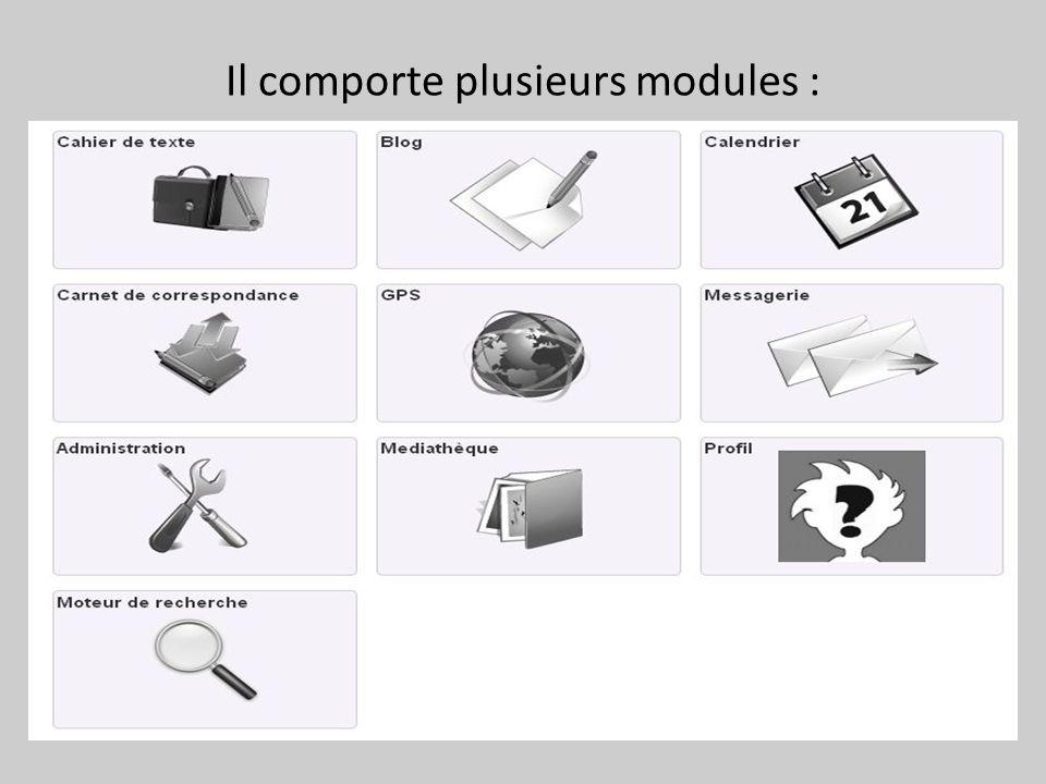 Il comporte plusieurs modules :