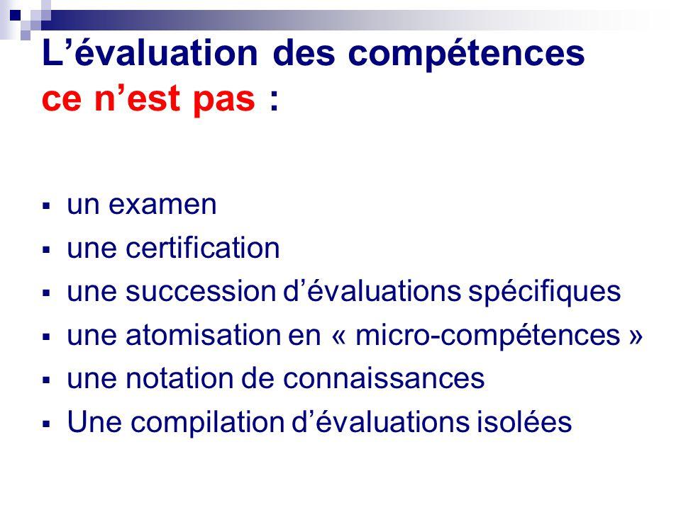 L'évaluation des compétences ce n'est pas :