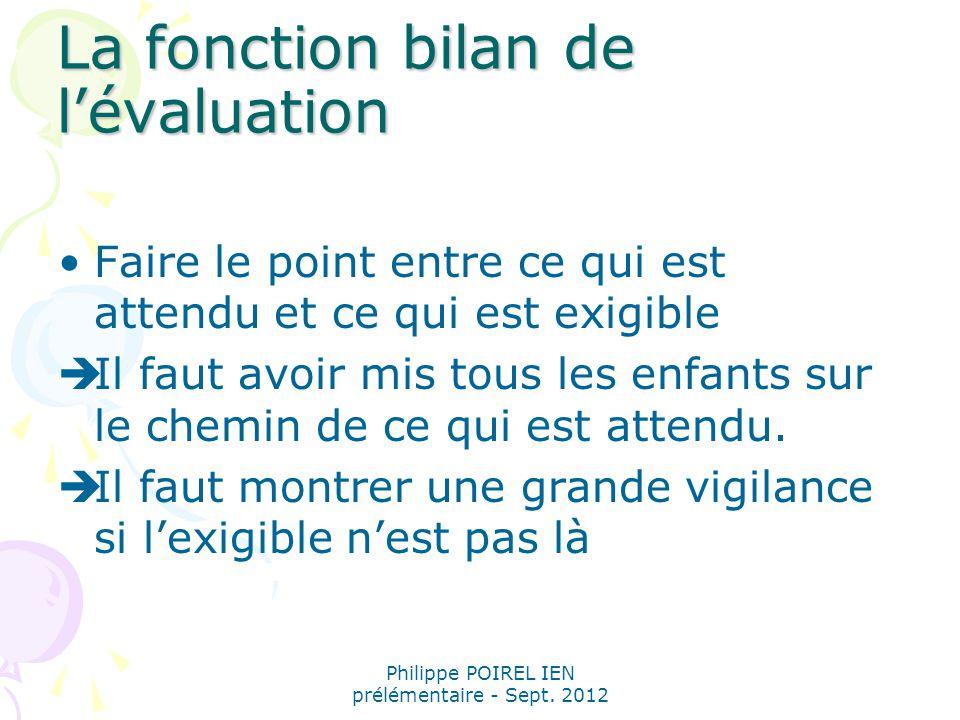 La fonction bilan de l'évaluation