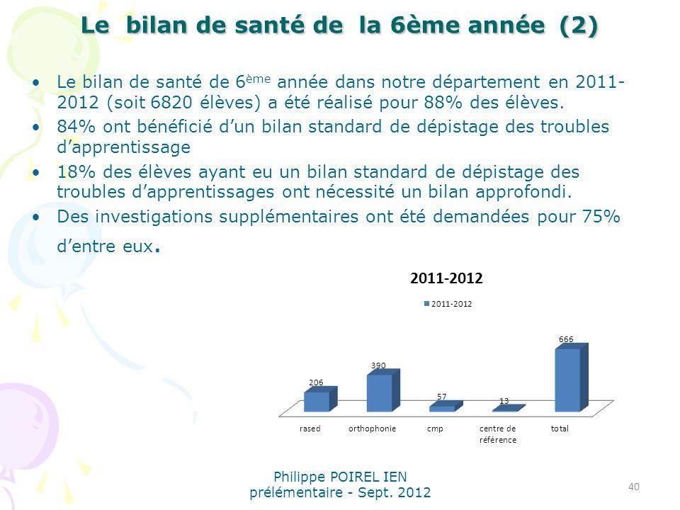 Le bilan de santé de la 6ème année (2)