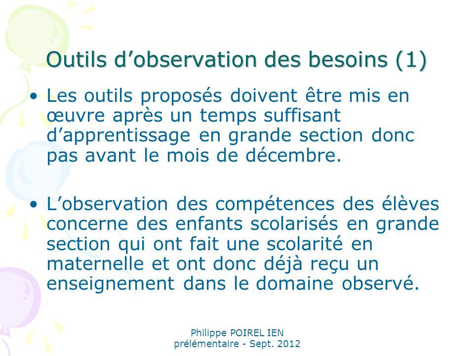 Outils d'observation des besoins (1)