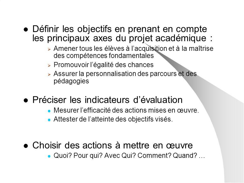 Préciser les indicateurs d'évaluation
