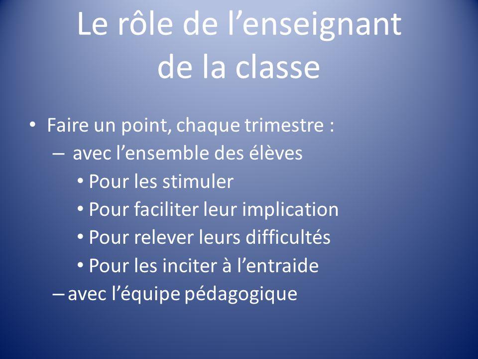 Le rôle de l'enseignant de la classe