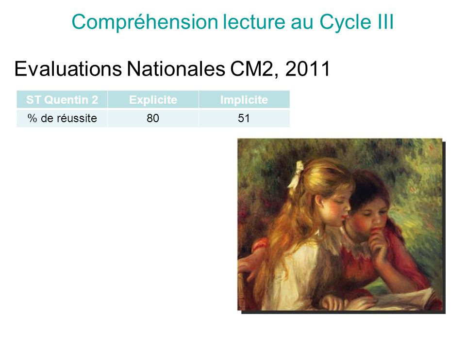 Compréhension lecture au Cycle III