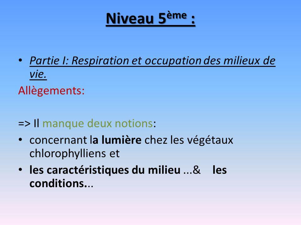 Niveau 5ème : Partie I: Respiration et occupation des milieux de vie.