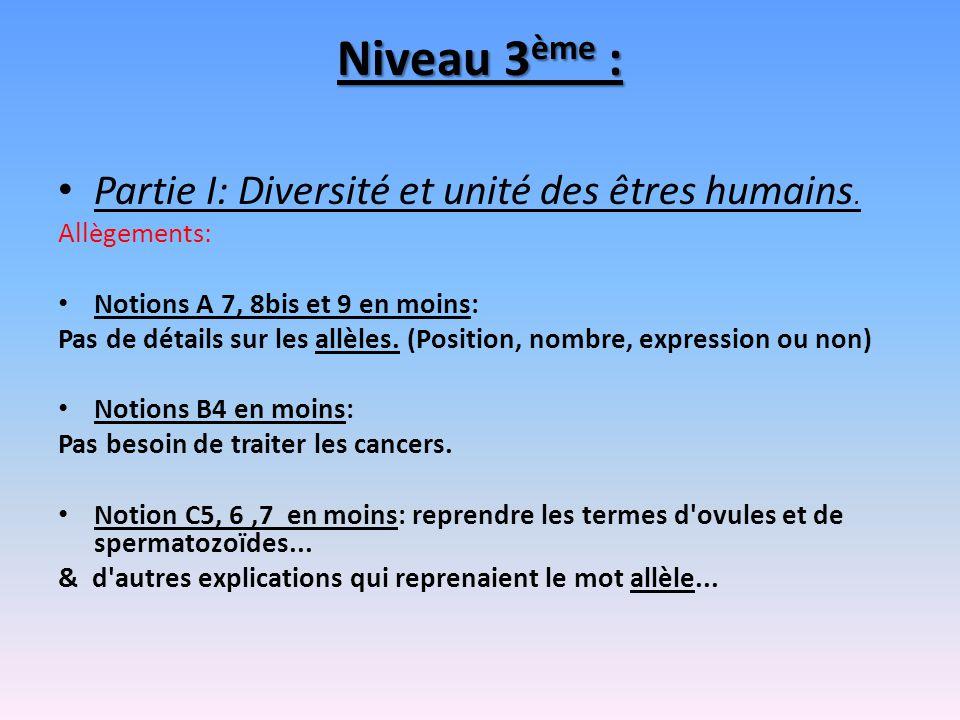 Niveau 3ème : Partie I: Diversité et unité des êtres humains.