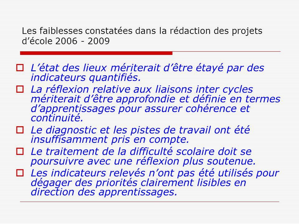 Les faiblesses constatées dans la rédaction des projets d'école 2006 - 2009