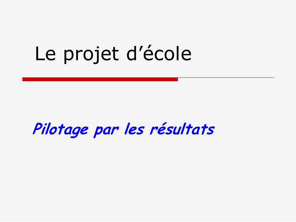 Le projet d'école Pilotage par les résultats